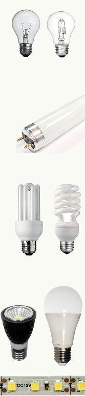 Lamp Types