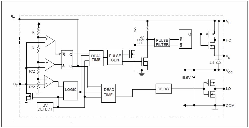 Uso y abuso de la IR2153 para alimentadores de hasta 1,5 kW