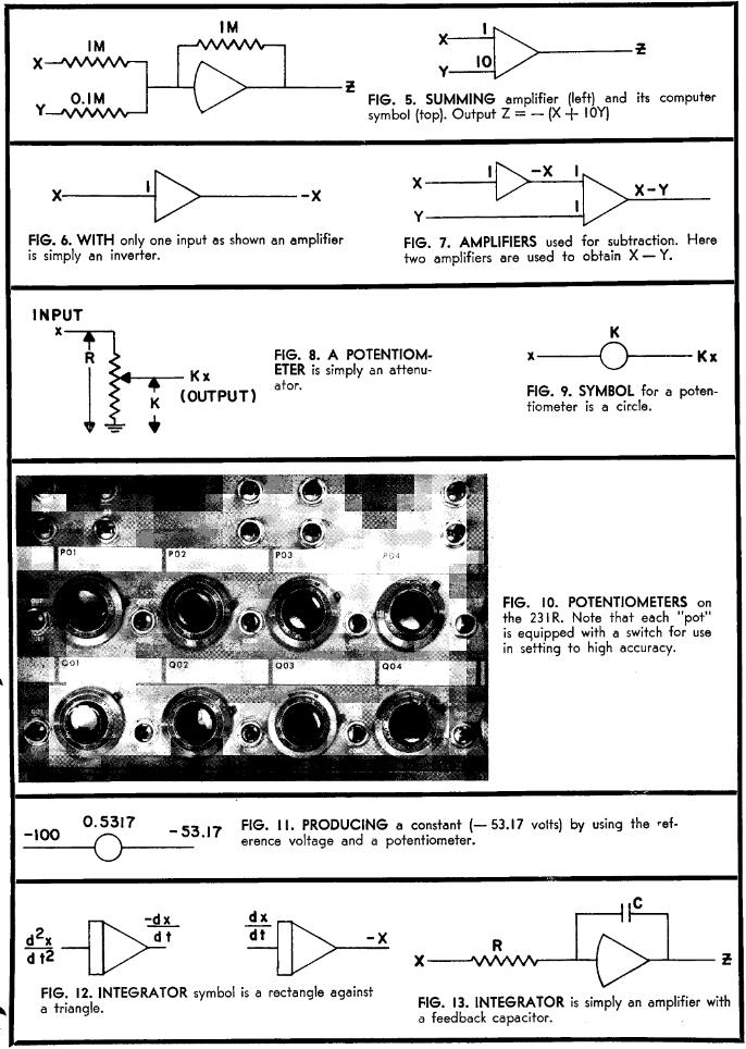 Introduction to analog computing – ElettroAmici