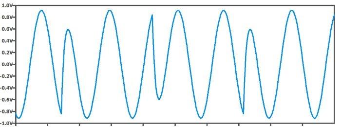 digital modulation – ElettroAmici