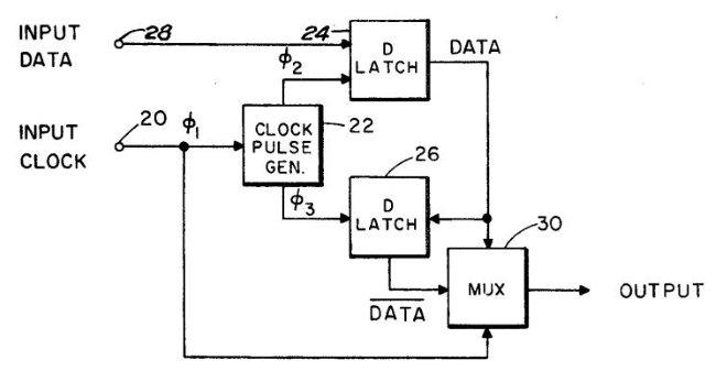 マンチェスターは成文化: このようLVDSまたはUSBに基づいてシリアル ...