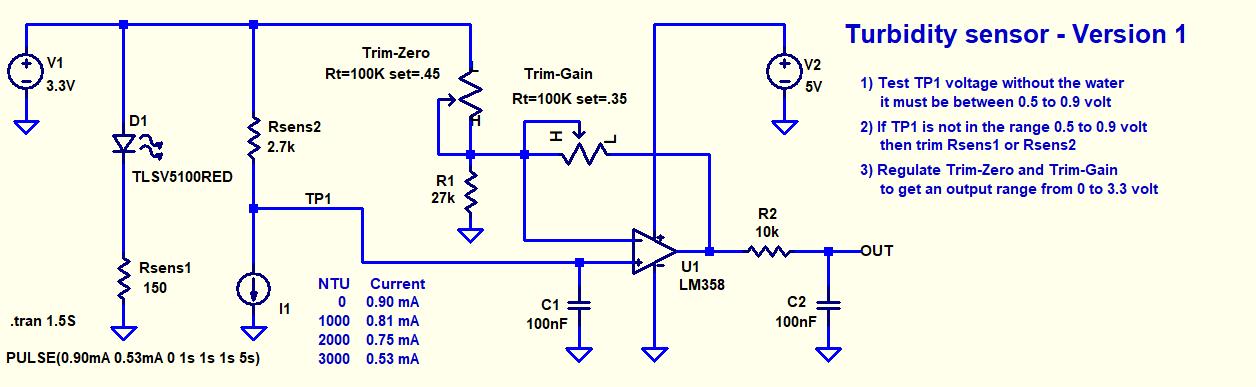 Sensore di torbidità dell'acqua semplificato - Versione 1