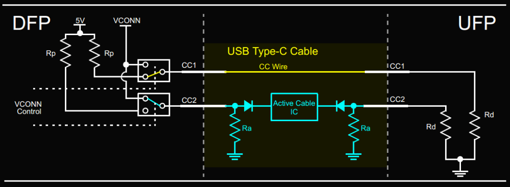 Usb C Cable Wiring Diagram from www.elettroamici.org